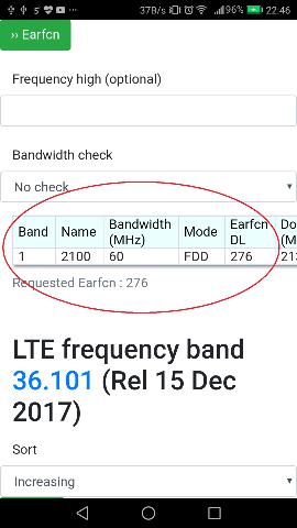 Communicating on Band